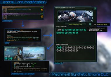 Unofficial Machine & Synthetic Empire DLC 7