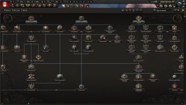 Improved Generic Focus Tree 1
