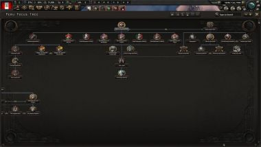 Improved Generic Focus Tree 4